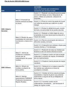 Plan-Acción-ODS-2019-2020-dLana-1