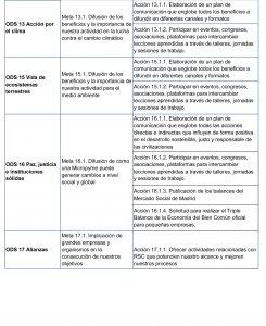 Plan-Acción-ODS-2019-2020-dLana-3