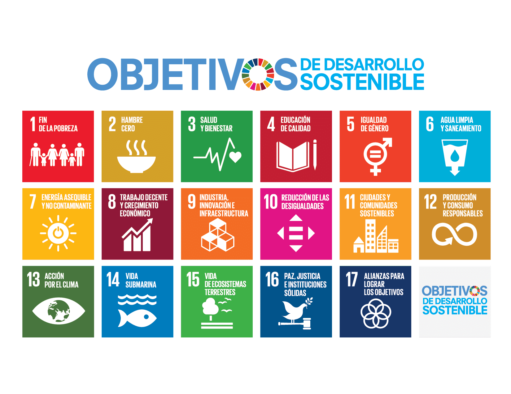 Poster_Objetivos_Desarrollo_Sostenible_dLana.png